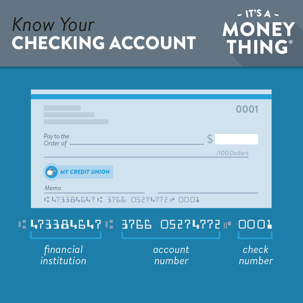 Diagram of a Check, Including Financial Institution, Account Number and Check Number