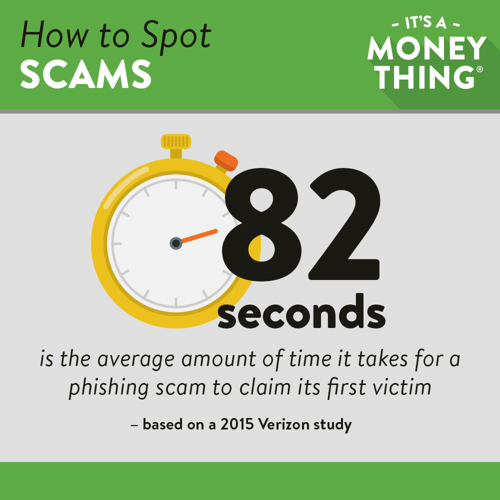 A Stopwatch Infogrpahic Saying it Only Takes 82 Seconds for a Phishing Scheme to Claim a Victim